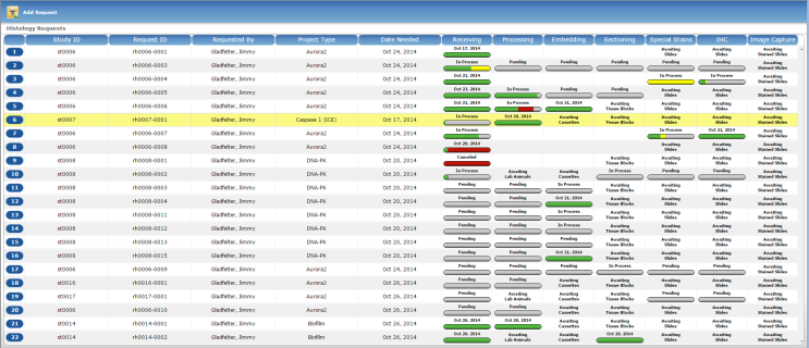 screenshot of pipeline progress viewer in exemplar histopathology lims