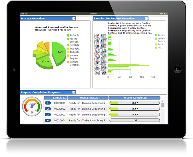 Medical Laboratory Management System Software | Clinical Research Lab Software